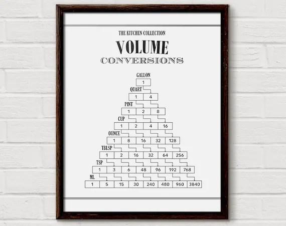 Volume Conversion Measurement Chart Cooking Conversion Etsy