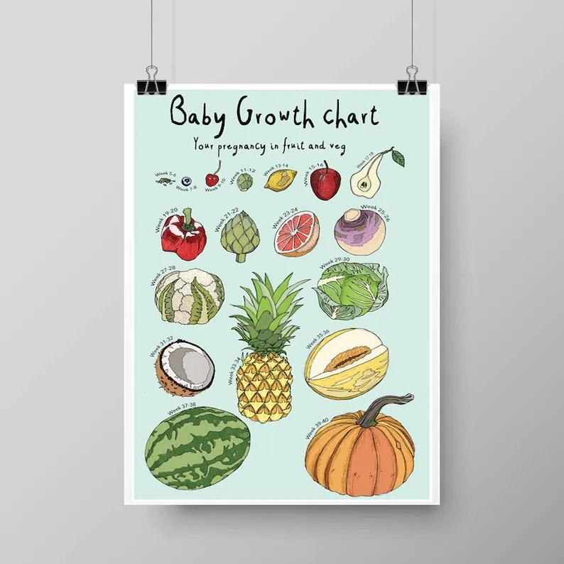 Baby Growth Chart Print Pregnancy / Birth Design A3 Etsy