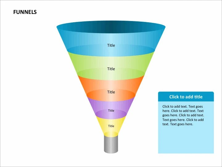 Funnelicious Funnels PowerPoint Template Etsy