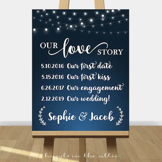 Our love story printable sign, important date timeline wedding decor