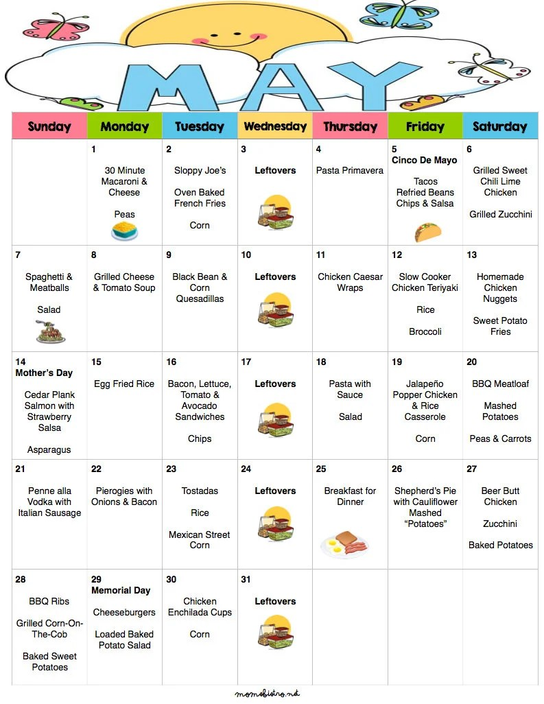 May 2017 Budget Menu Plan Weekly Grocery List with Recipes Etsy