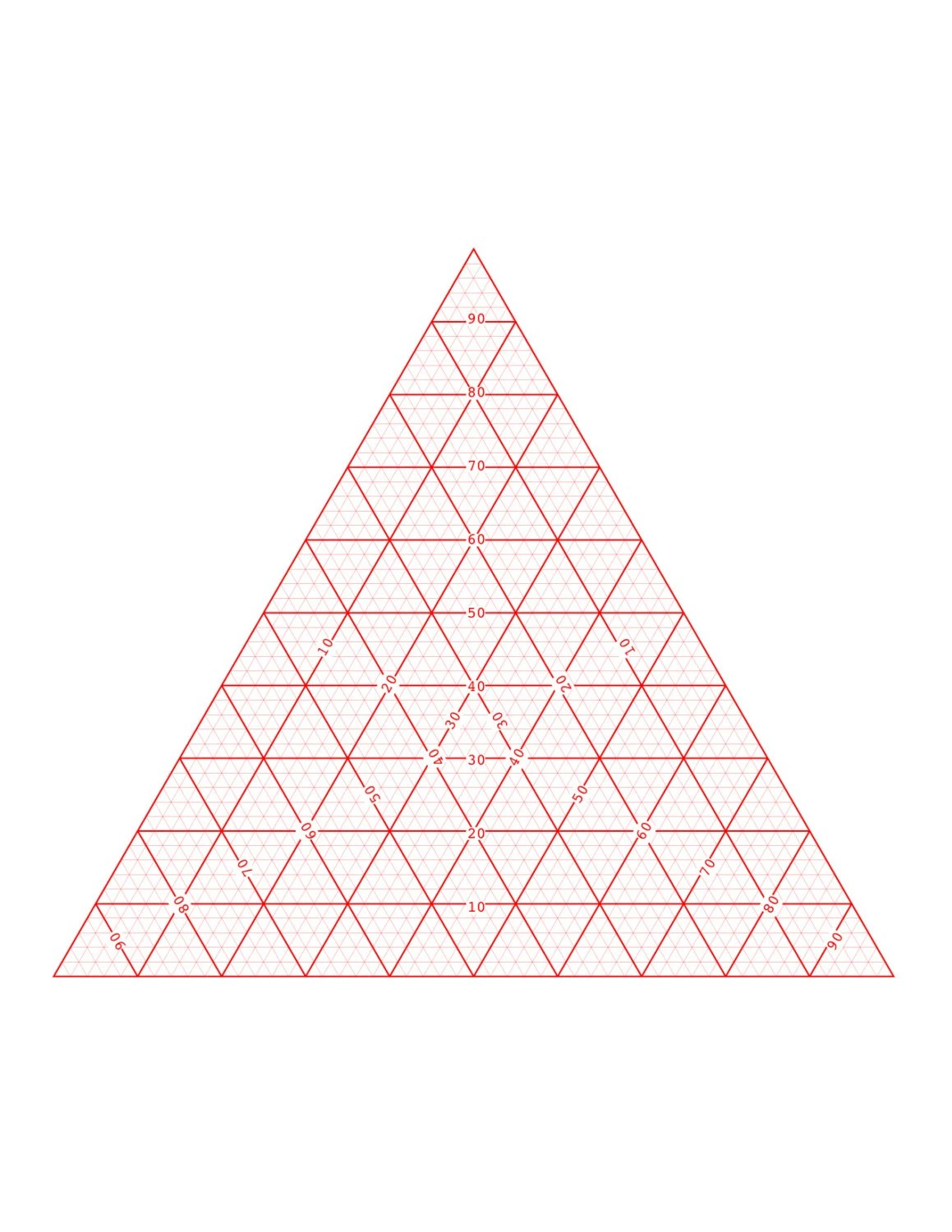 15 Ternary Graph Papers Triangular Graph Paper Digital Etsy