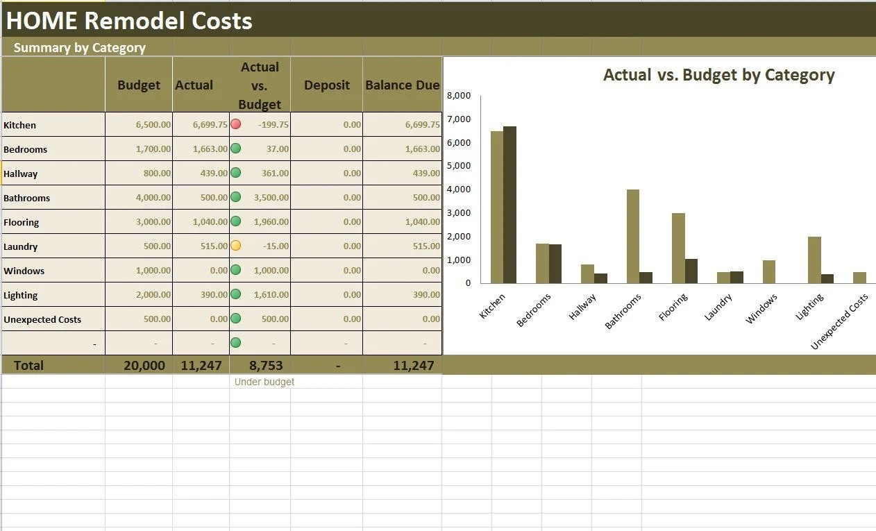 Home Renovation Costs Calculator Excel Template Remodel Cost Etsy