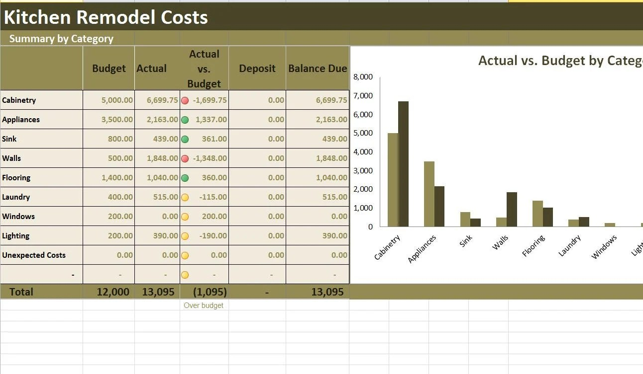 Kitchen Remodel Costs Calculator Excel Template Renovation Etsy
