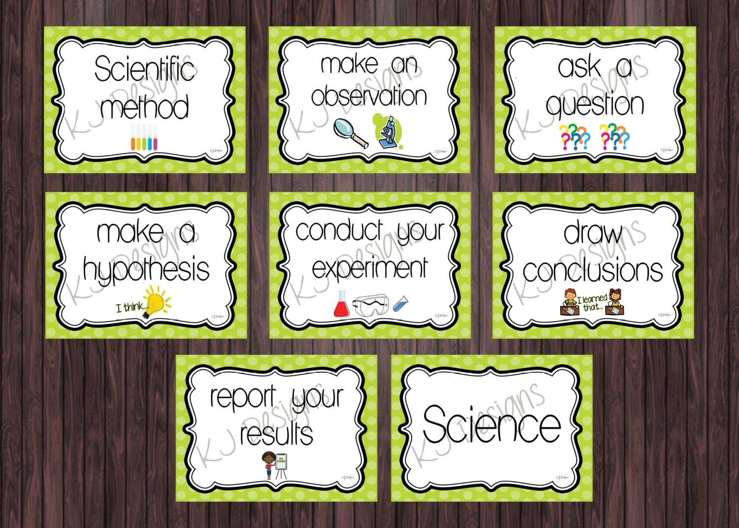 Scientific Method Posters Set of 8 science posters Etsy