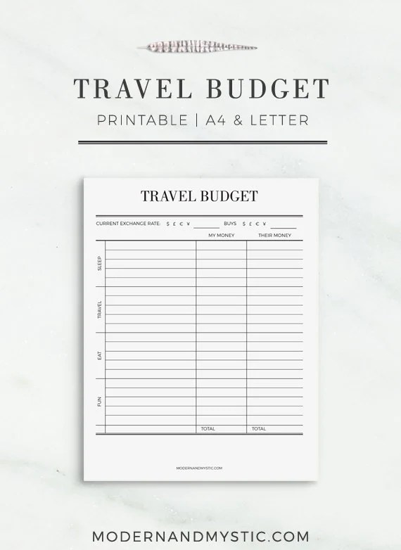 Travel Budget Printable Vacation Budget Planner Travel Etsy