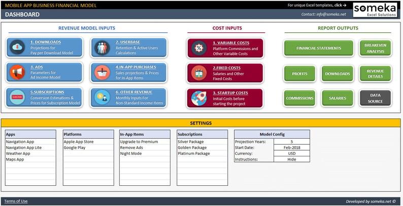 Mobile App Financial Model App Development Business Template Etsy