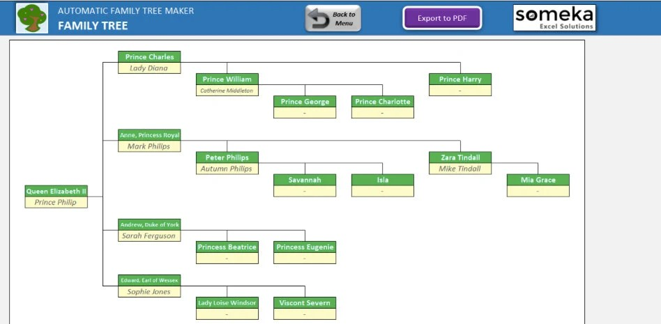 Automatic Family Tree Maker Unique Excel Template Etsy - how to create a family tree in excel