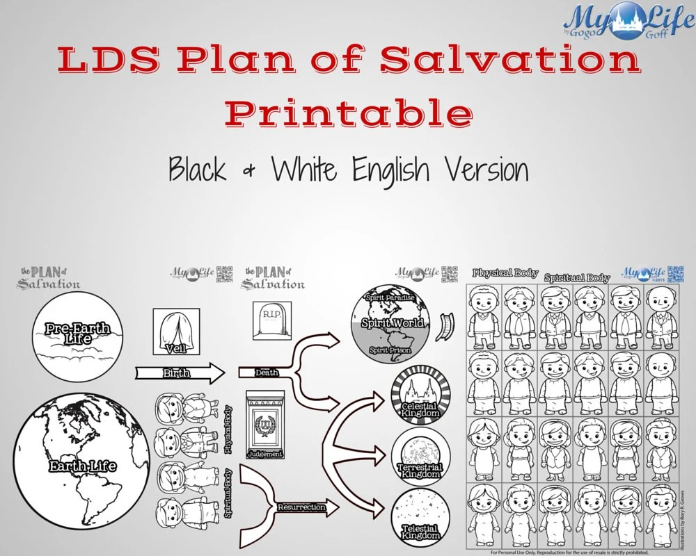 image about Plan of Salvation Printable identify Method Of Salvation Printable