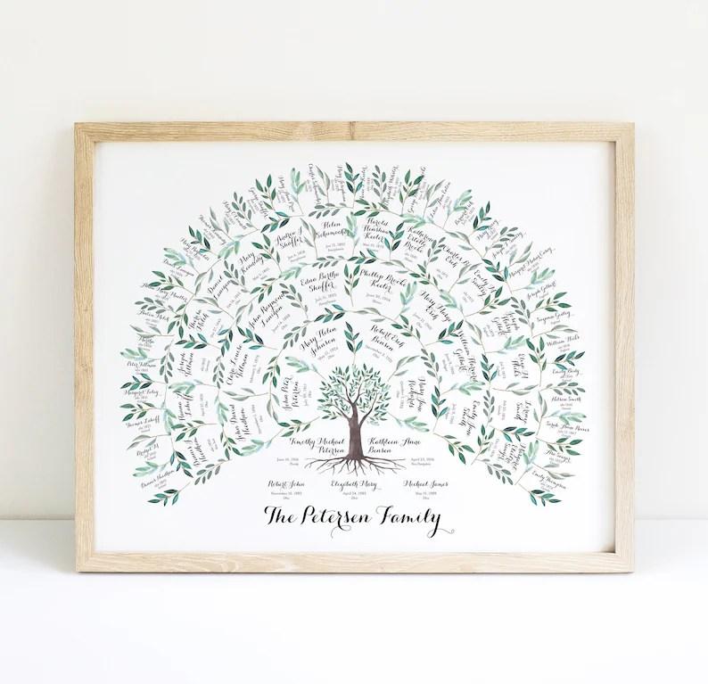 Family Tree Chart 5 Generations Genealogy Watercolor Art Etsy