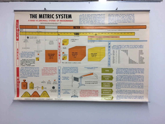 The Metric System Diagram / Wall Chart still in original Etsy