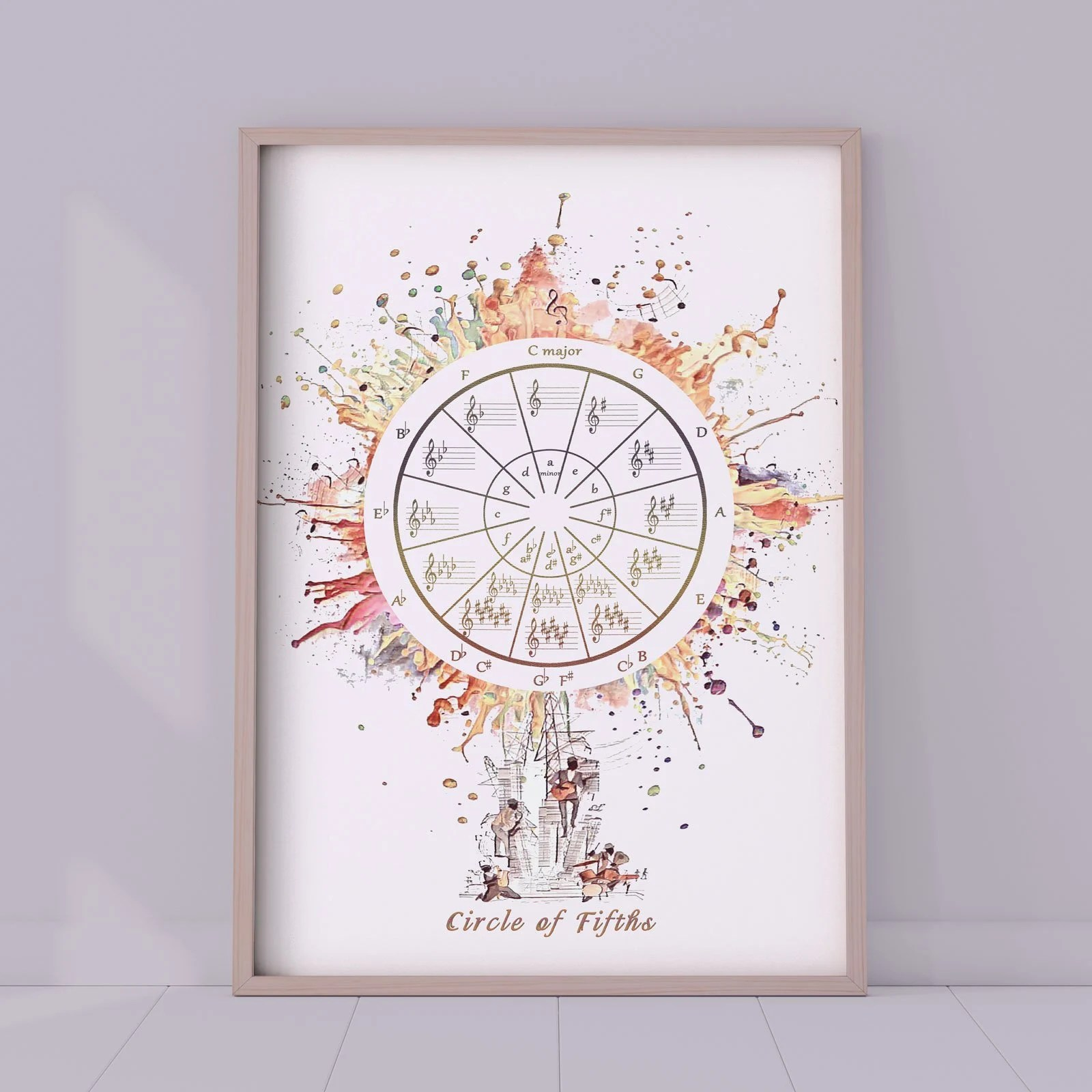 Circle of Fifths / Music / Graphic art prints / Music theory / Etsy