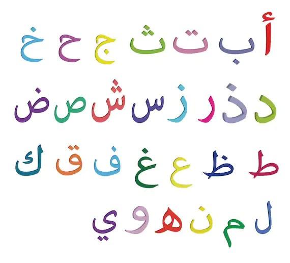 Instant Download Arabic alphabet Arabic letters Etsy