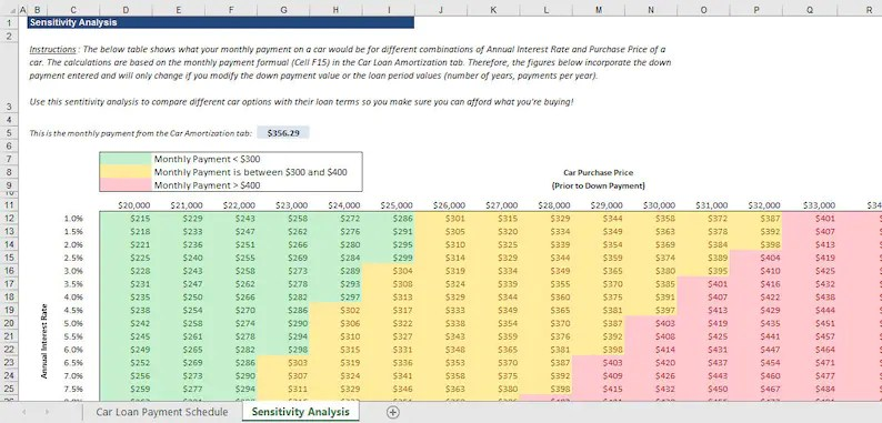 Excel Template Car Payment Comparison Spreadsheet Personal Etsy