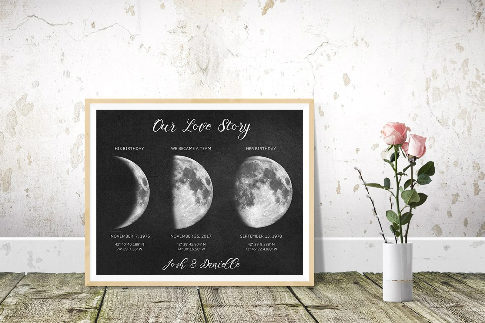 Personalized Moon Phases Our Love Story Printable Art Print Etsy