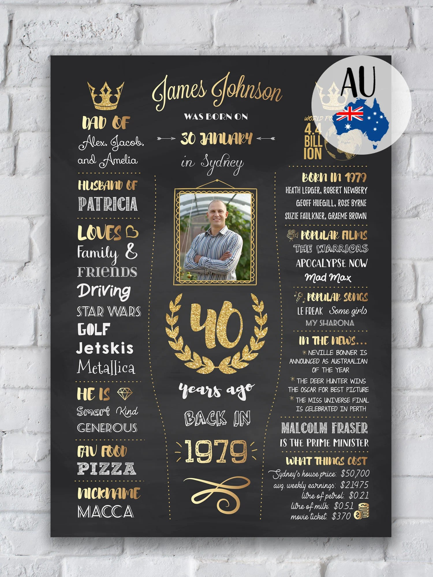Posters Perth 40th Birthday Poster 1979 Canada Sign Personalized Adult