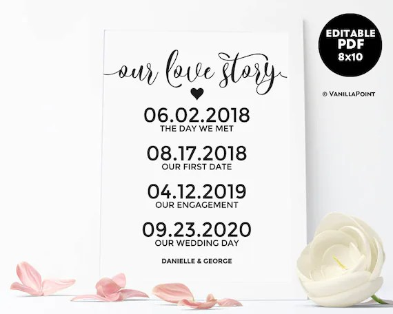 Our Love Story Custom Timeline Sign Poster Print - Unique Gift