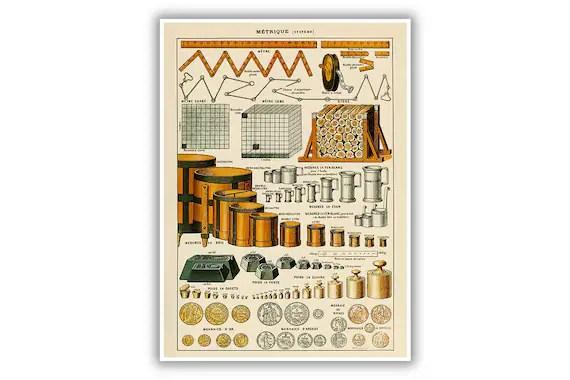 Metric System Poster Measurement Chart Print Educational Etsy