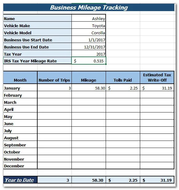Business Mileage Tracker Etsy