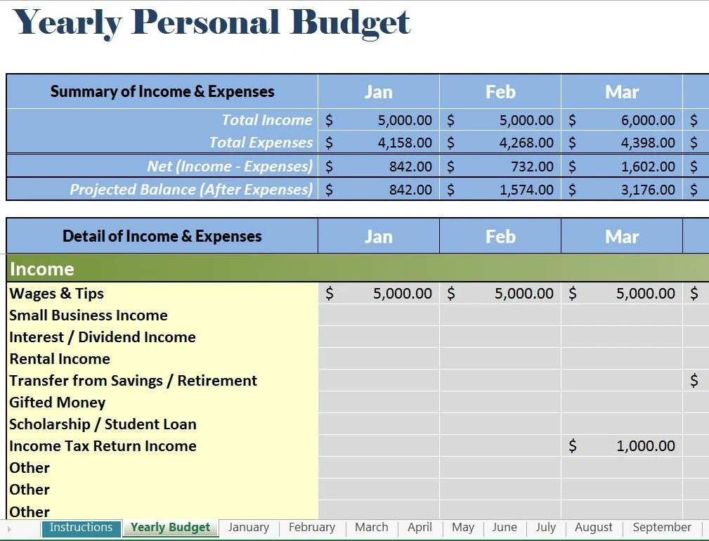 Personal Budget Yearly  Monthly in Excel Etsy - presupuesto mensual