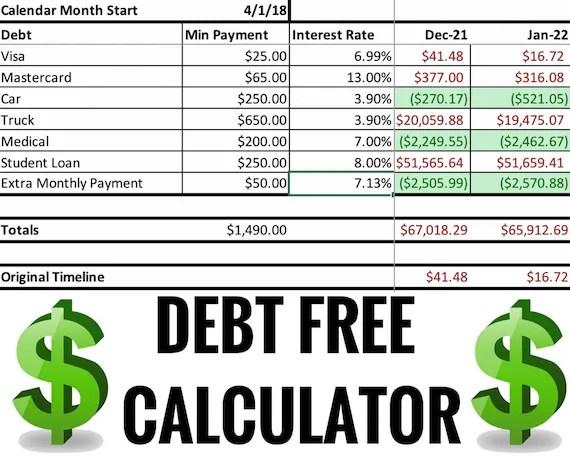 Debt Calculator Debt Snowball Dave Ramsey Payment Etsy