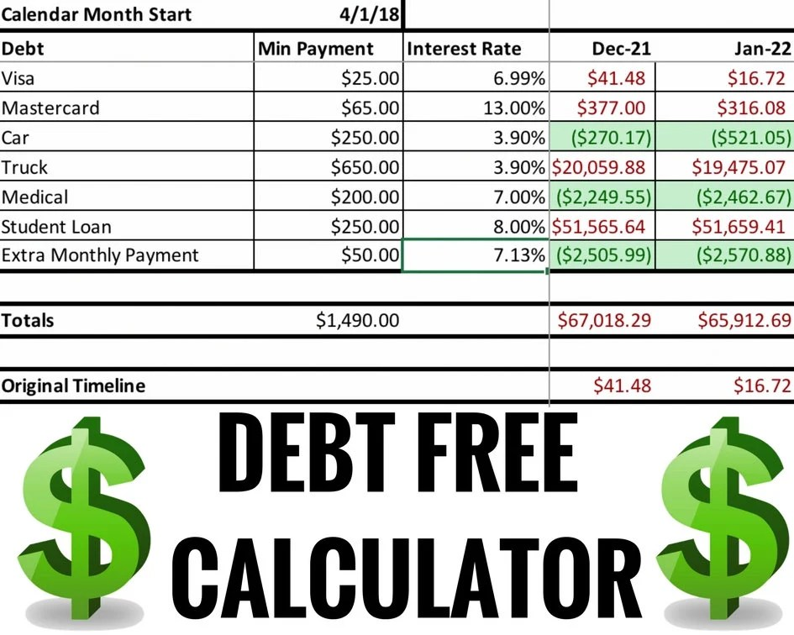 Debt Snowball Calculator Debt Snowball Dave Ramsey Debt Etsy
