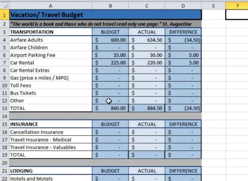 Travel Budget Spreadsheet Etsy