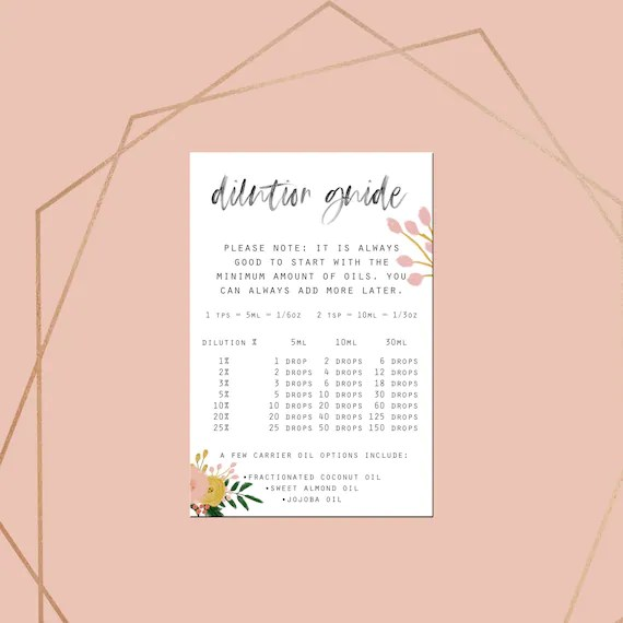 Essential Oil Dilution Chart Printable Doterra Oil Business Etsy