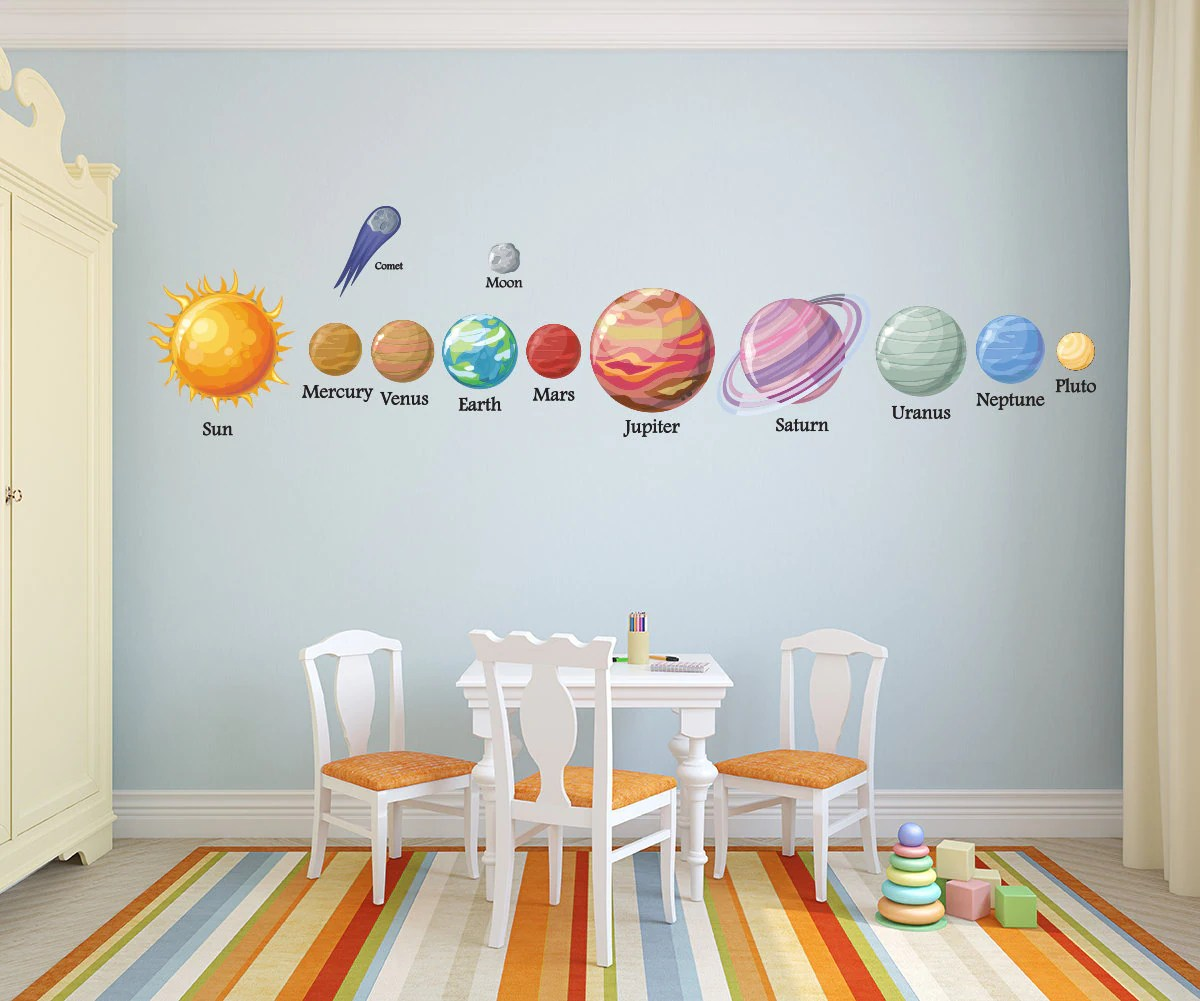 Planets Wall Art Solar System Wall Art Planets Wall Decal Outer Space Kids Science Playroom Classroom Vinyl Wall Decor
