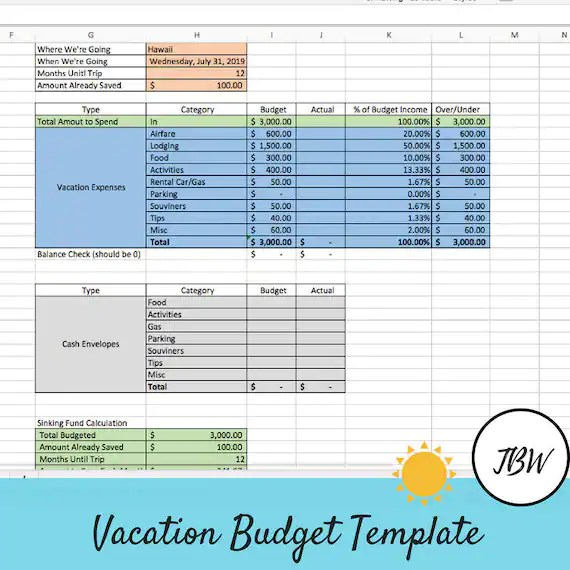 Vacation Budget Template Zero-Based budget Excel Template Etsy