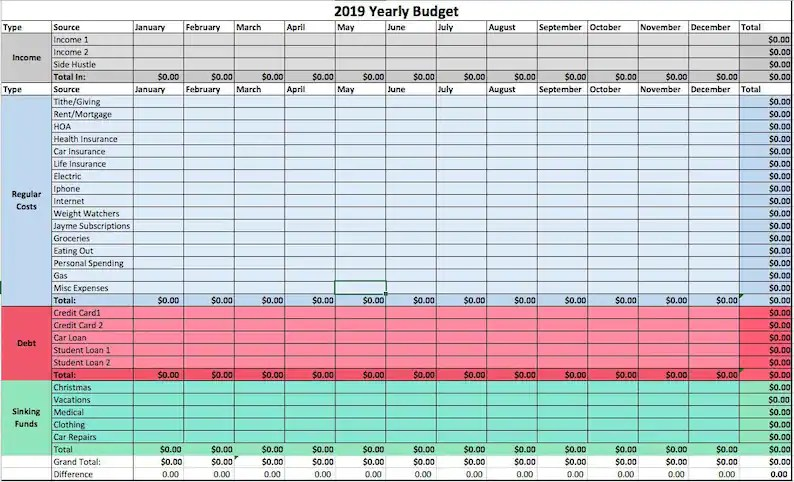 Annual Budget Template Zero-Based Budget Excel Download Etsy