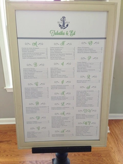 Nautical Seating Chart Poster Design Tying the Knot Etsy