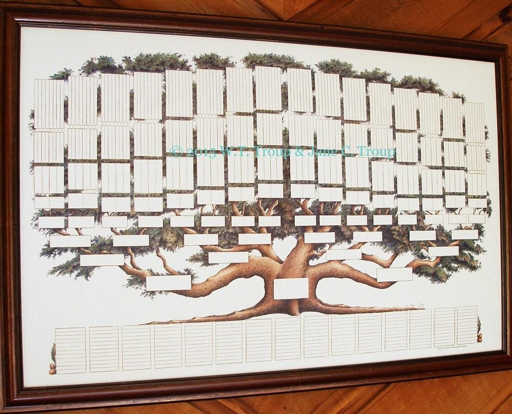 Family Tree Chart 9 Generations Pedigree Chart Ancestry Etsy