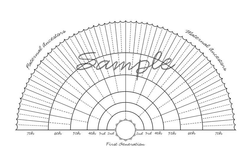 Family Tree Seven Generation Fan Chart / Instant Download / Etsy