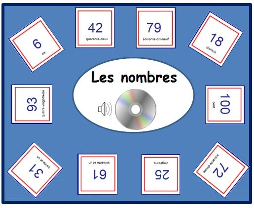 FRENCH NUMBER FLASHCARDS 1/100 with Pronunciation on Audio Etsy
