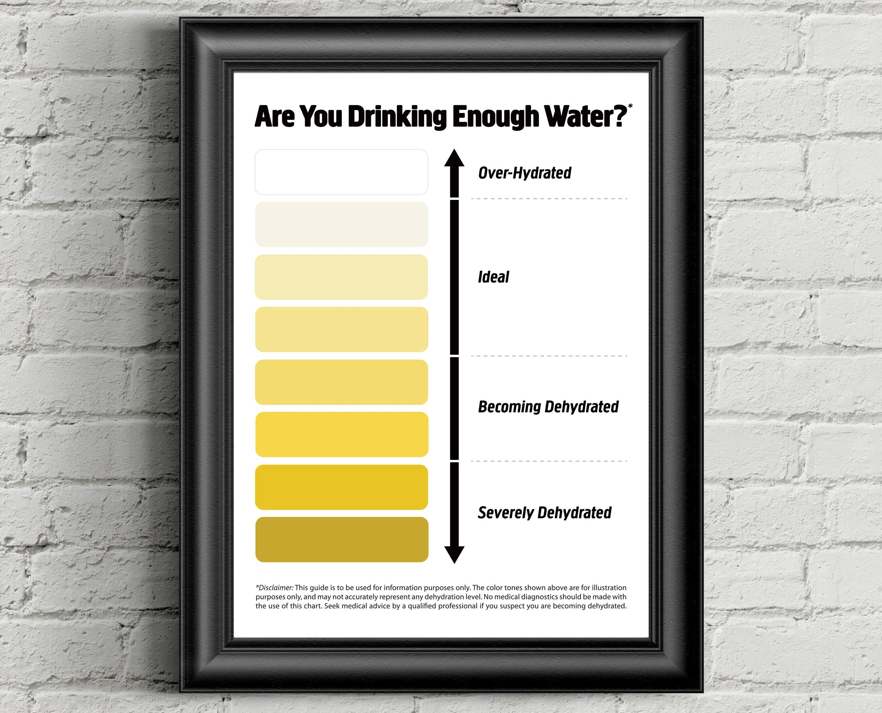 Urine Color Chart Pee Color Chart Water Intake Chart Pee Etsy