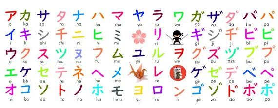 Japanese Katakana Chart Mug Etsy
