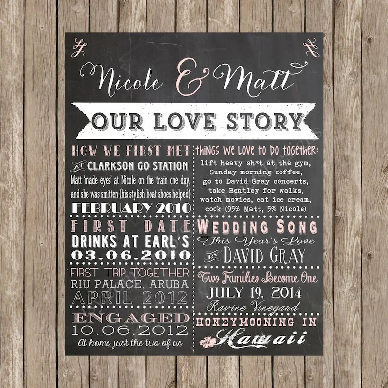 Chalkboard Love Story Sign Love Story Sign Our Love Story Etsy