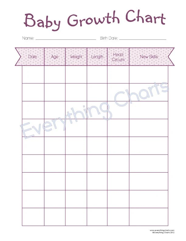 Baby Growth Chart PDF File/Printable Etsy