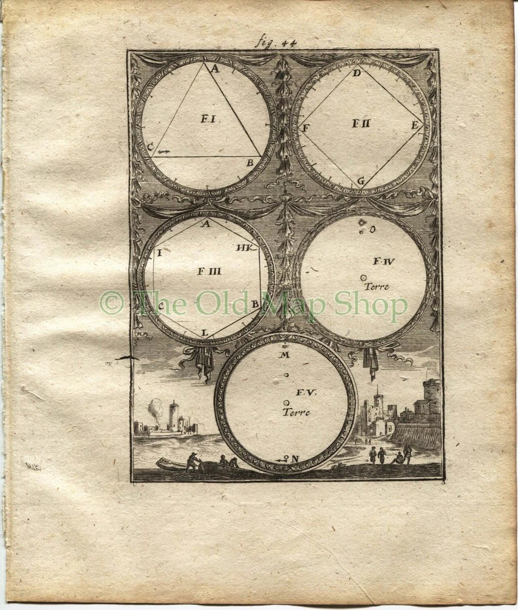 1719 Manesson Mallet Aspect of the Planets Celestial - celestial aspect