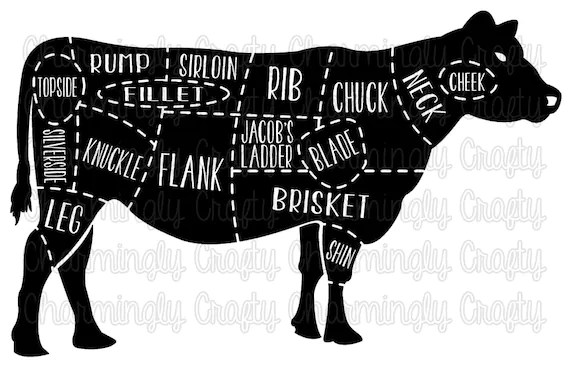 Beef Cow Meat Cut Chart SVG PNG Studio Cuttable Quote For Silhouette Cameo  Cricut Vinyl