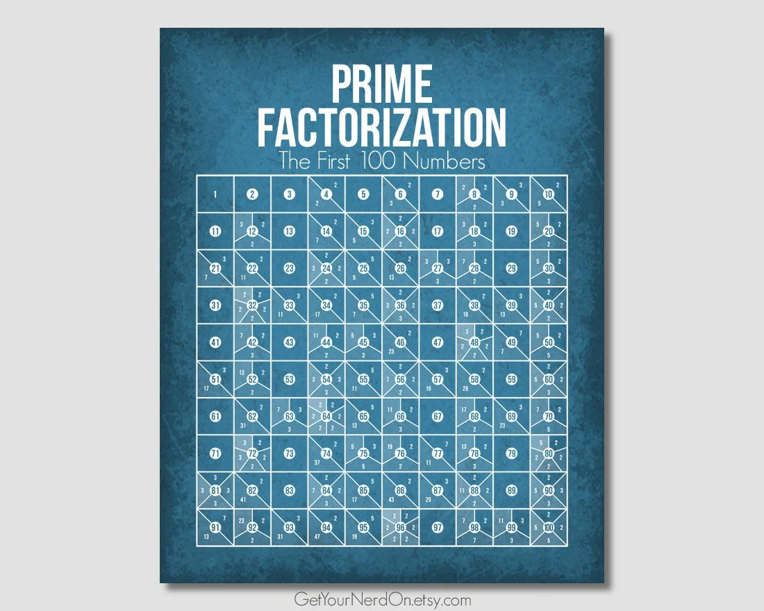 Prime Numbers Poster Prime Factorization Math Chart Nerdy Wall Etsy