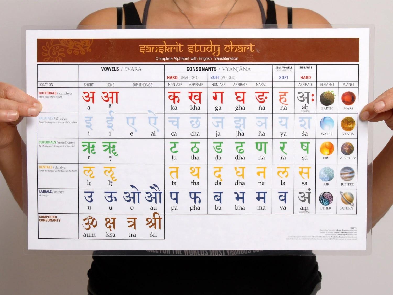 Sanskrit STUDY CHART Etsy
