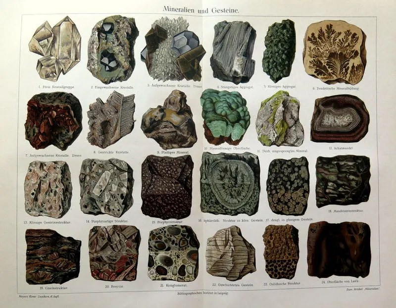 1896 Antique different types of Minerals and stones color Etsy