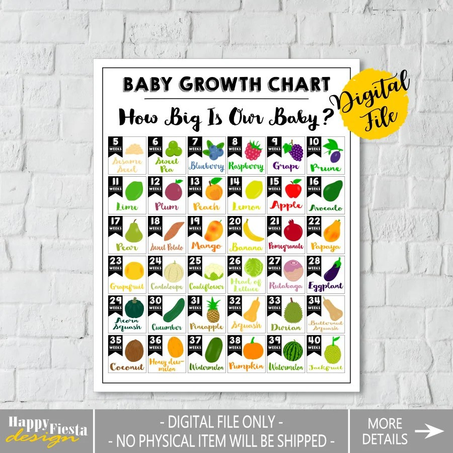 PRINTABLE How Big Is Baby Sign-Printable Baby Growth Chart-Week By