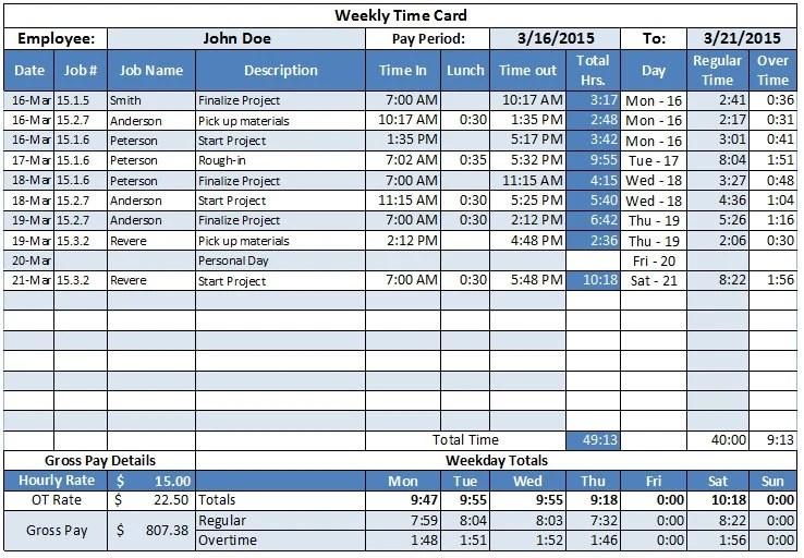 Overtime Calculator Spreadsheet Weekly and BiWeekly Etsy