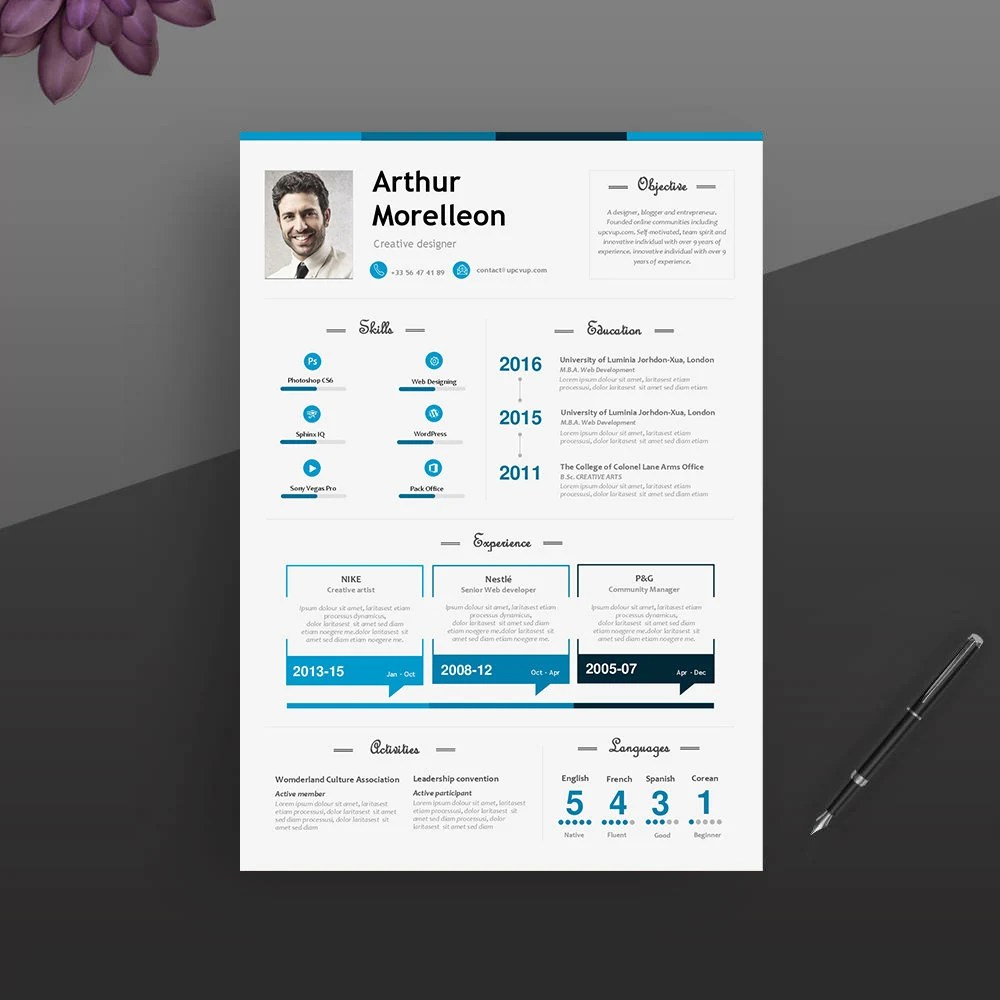 3 Resume templates Modern Professional Resume design CV Etsy