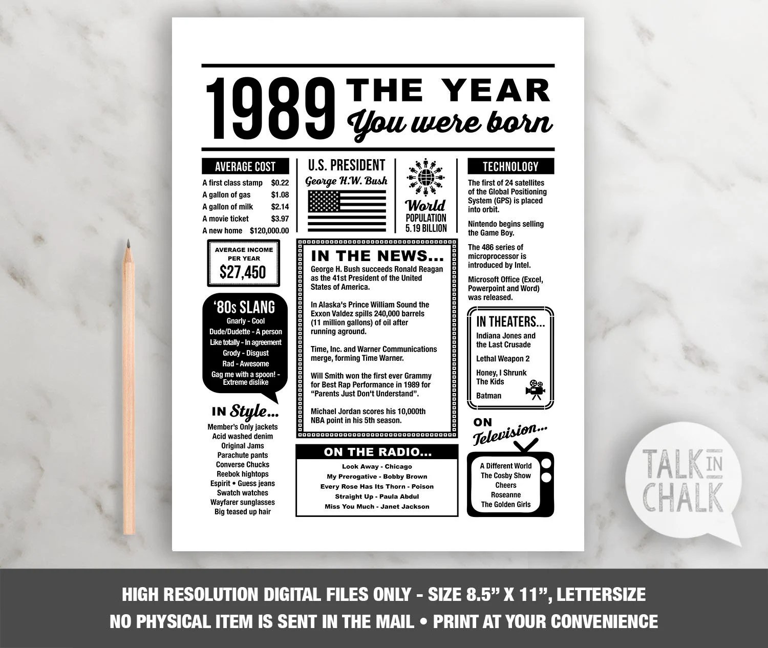 Milk Decoration Abonnement 1989 The Year You Were Born Printable 30th Birthday Decoration 1989 Digital Sign 30th Birthday Poster Instant Download Diy Printing