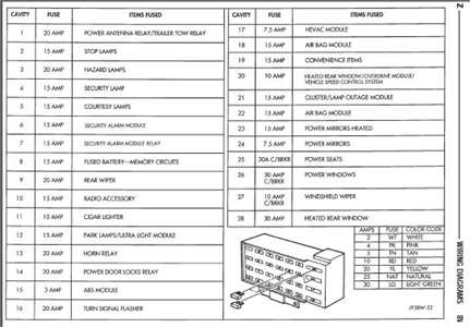 2006 Grand Cherokee Fuse Diagram Wiring Diagram