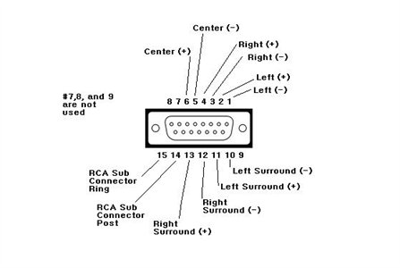 for the bose system schema cablage